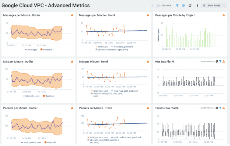 Log Analytics You Can Use