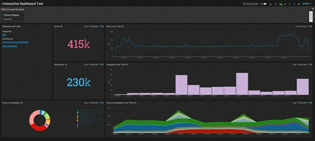 Monitoring Microsoft SQL Server Backups and Databases