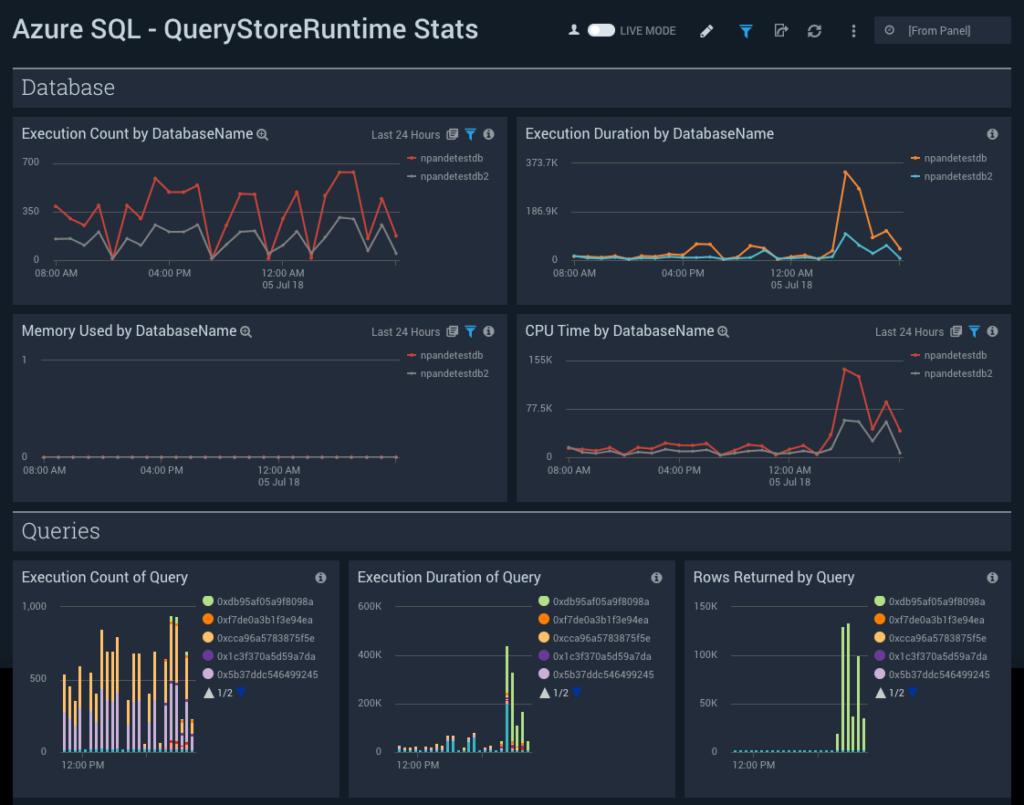 Optimize Database Performance