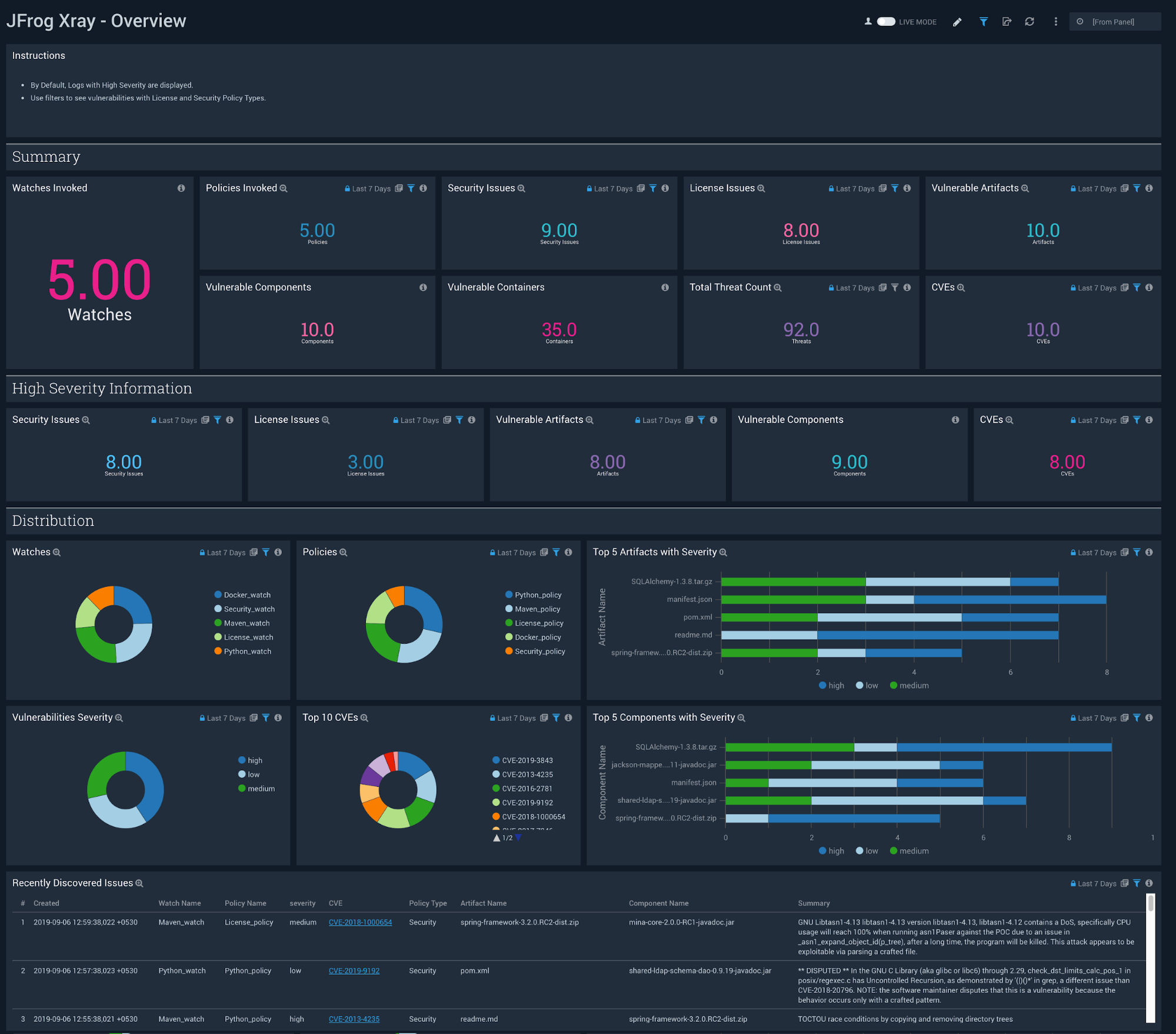 JFrog Xray - Vulnerability Overview