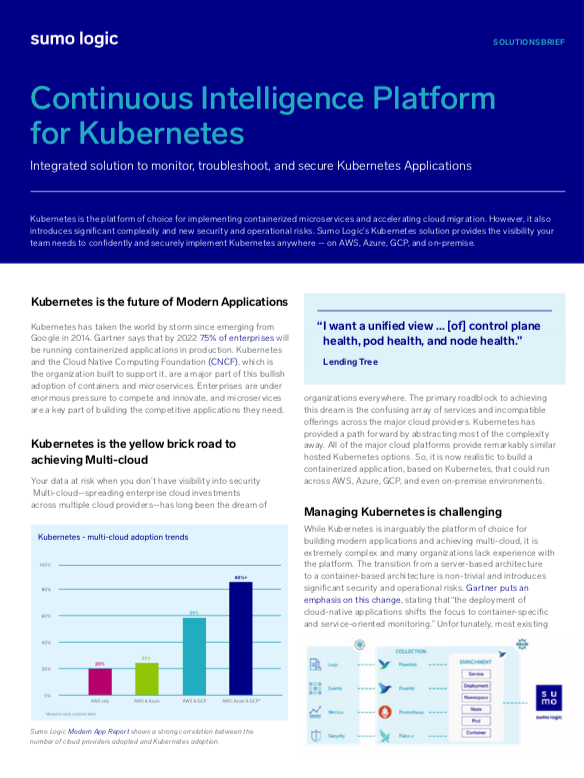 Continuous Intelligence for Kubernetes