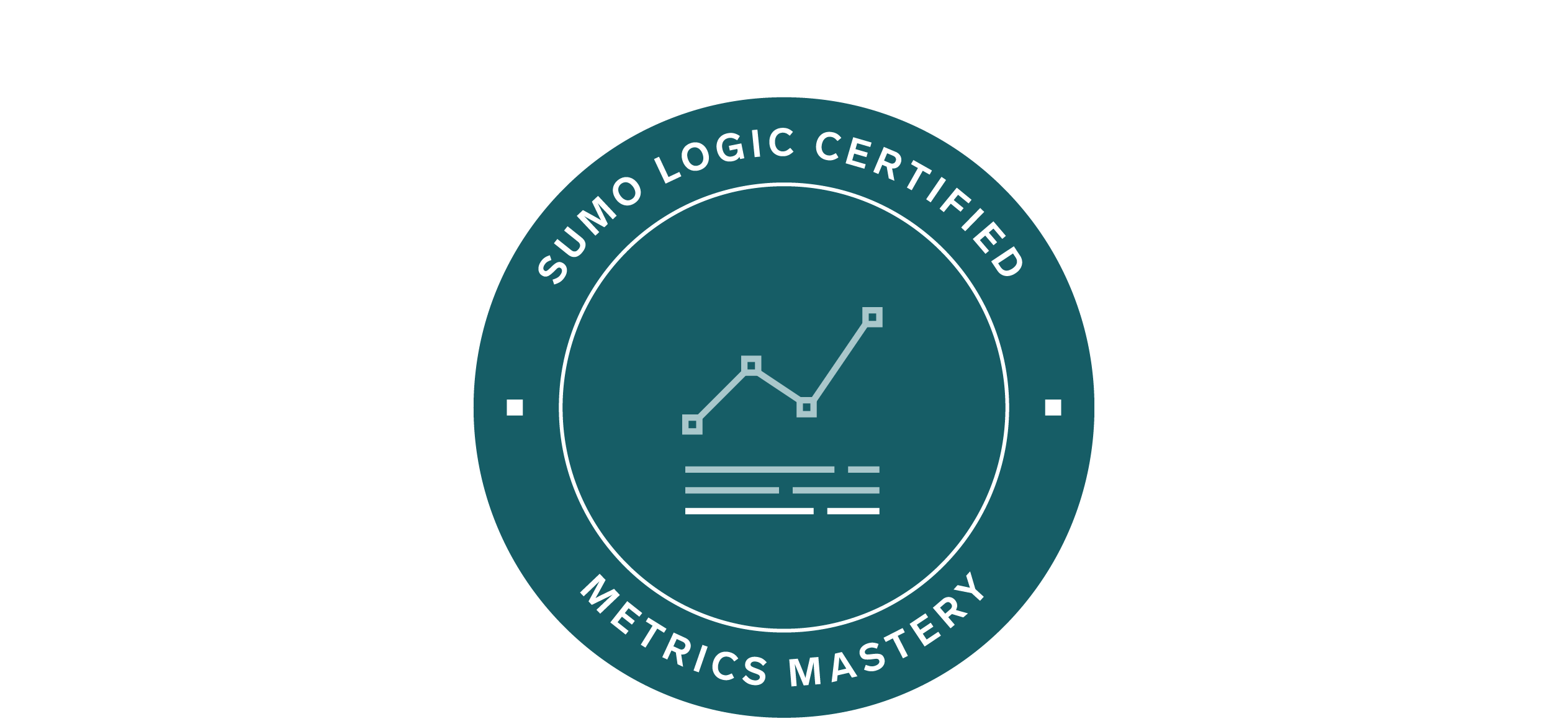 Metrics Mastery