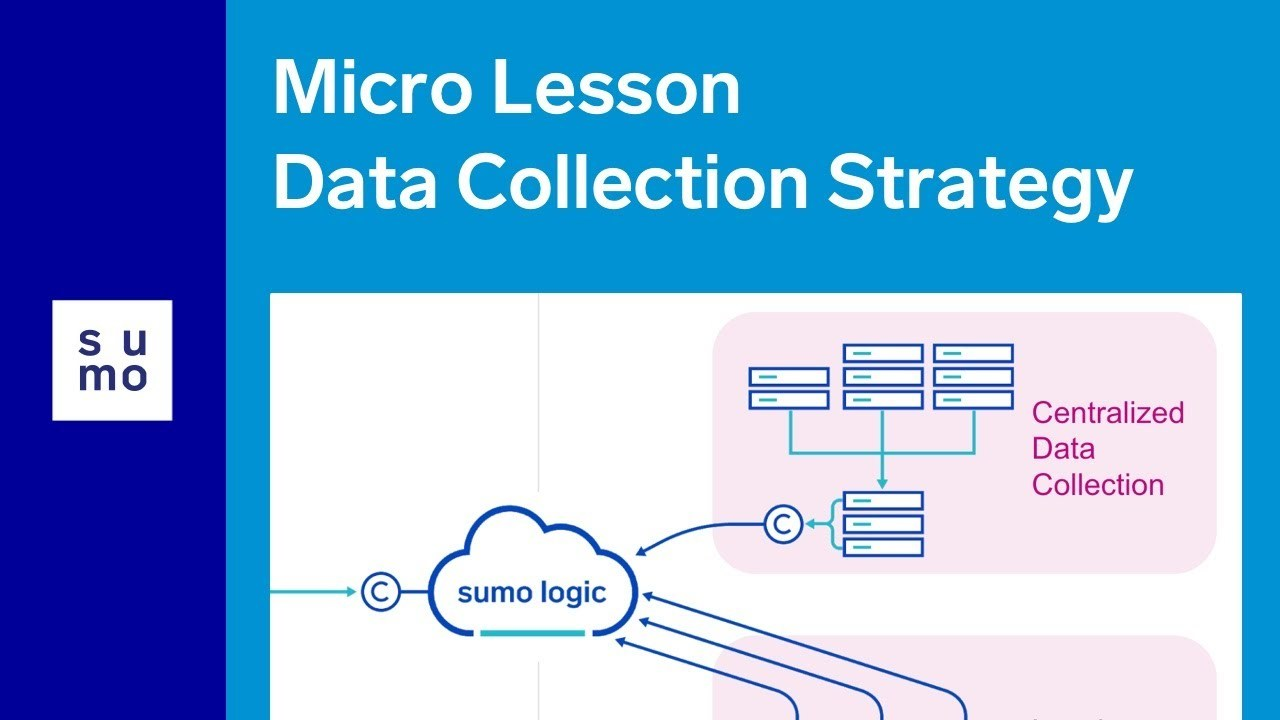 Sample Micro Lesson: Data Collection Strategy