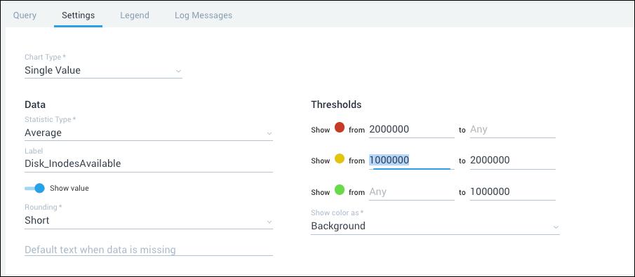 New Single Panel Metrics Visualizations & Settings