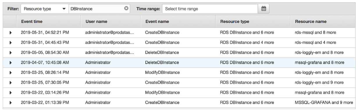 What is AWS CloudTrail?   Sumo Logic
