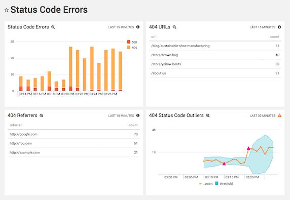 How to Analyze Apache Error Logs
