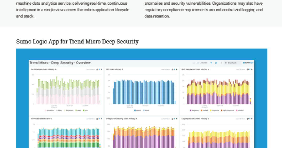 Trend Micro Deep Security Integration with Sumo Logic | Sumo Logic